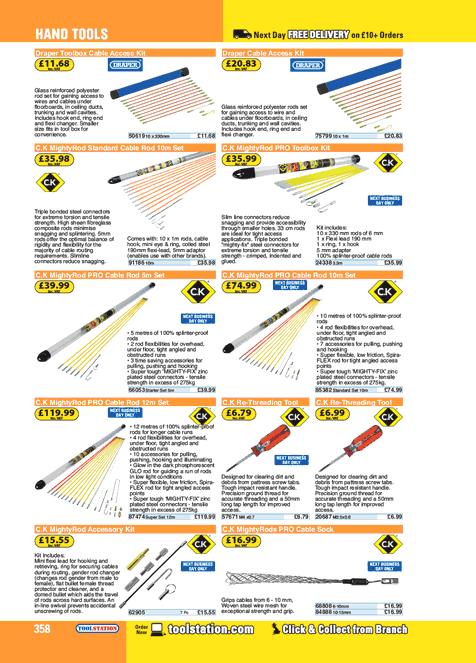 Draper 45275 Toolbox Cable Access Kit