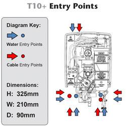 Triton T10+ Electric Shower