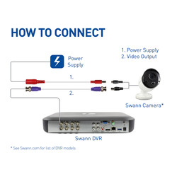Swann DVR CCTV Camera Extension Cable