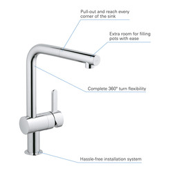 Grohe Flair Pull Out Mono Mixer Kitchen Tap