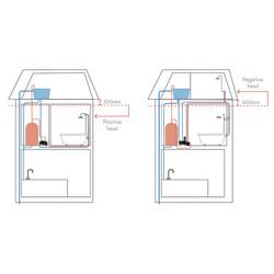 Salamander Ora Centrifugal Twin Shower Pump