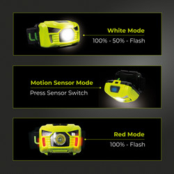 Luceco Rechargeable PIR Inspection Head Torch