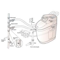 Calmag Water Softener Installation Kit