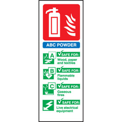 Fire Extinguisher Sign ABC Powder