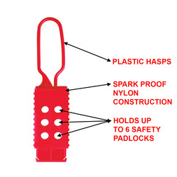 Master Lock Nylon Lockout Hasp