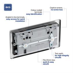BG Brushed Steel USB 13A Black Insert Switched Socket