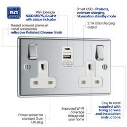 BG Polished Chrome 13A WIFI Extender & USB Socket