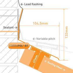 Corrapol-BT Wall Top Flashing