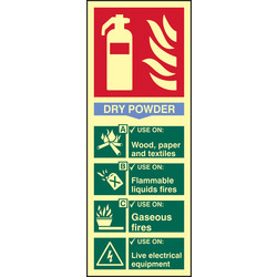 Photoluminescent Fire Extinguisher Sign Dry Powder - 99797 - from Toolstation