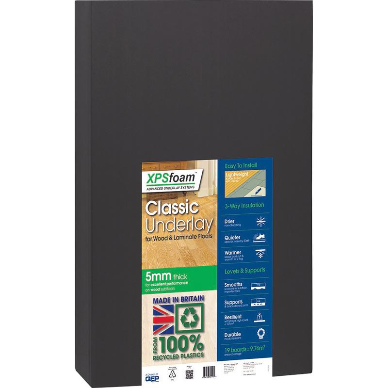 Vitrex Premier Underlay Board