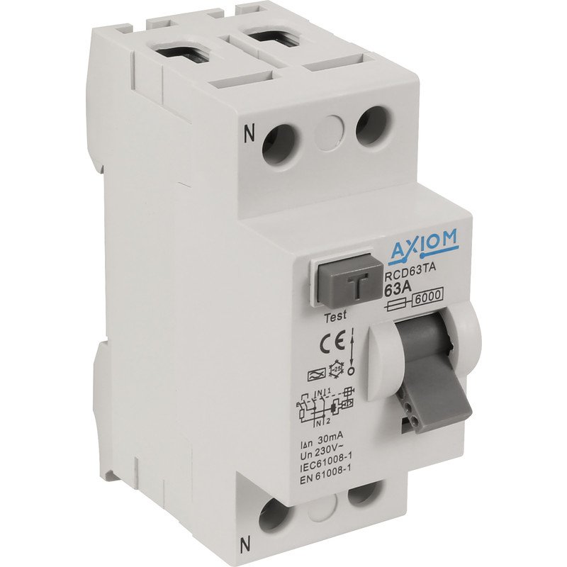 Axiom RCD A Type