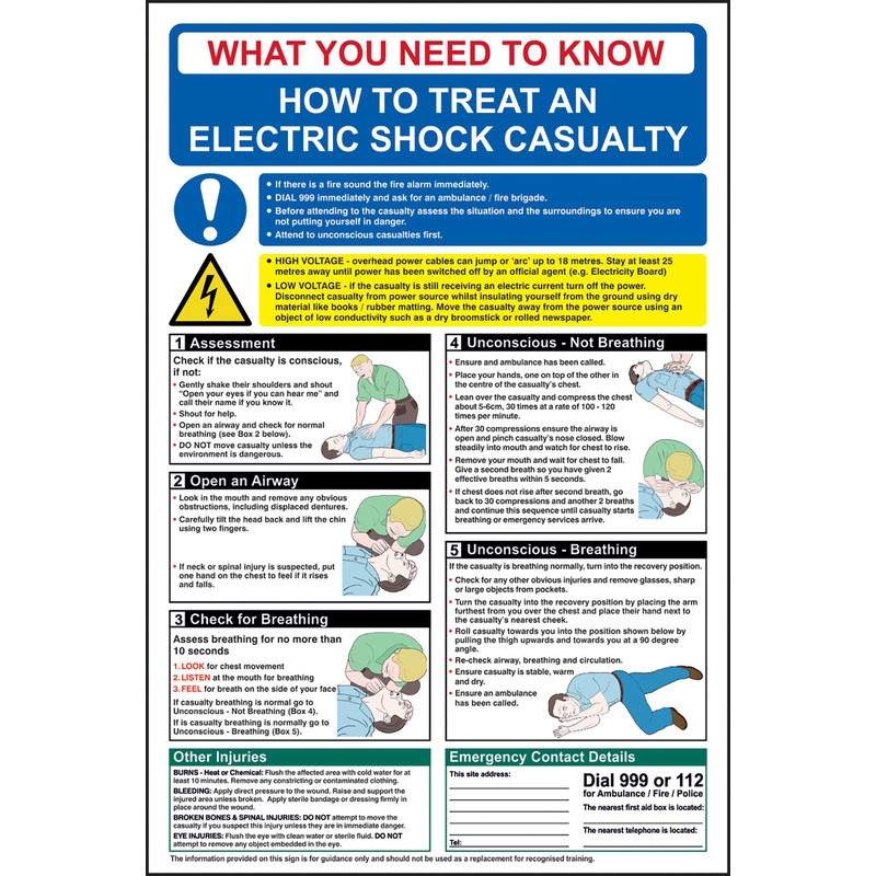 RPVC 400x600mm Safety Poster