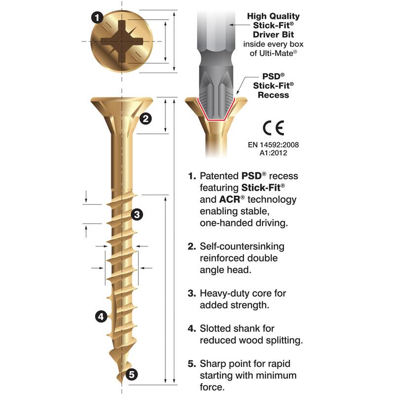 Ulti-Mate II Stick-Fit Zinc & Yellow Plated Screw