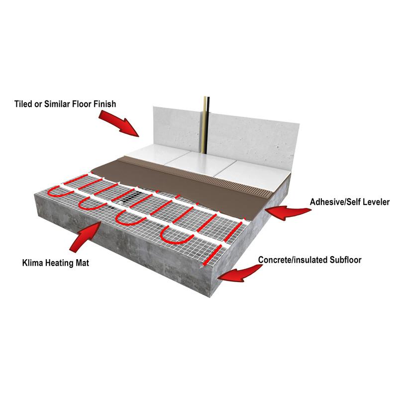 Klima Underfloor Heating Mat