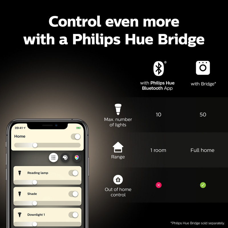 Philips Hue White Filament Bluetooth ST64