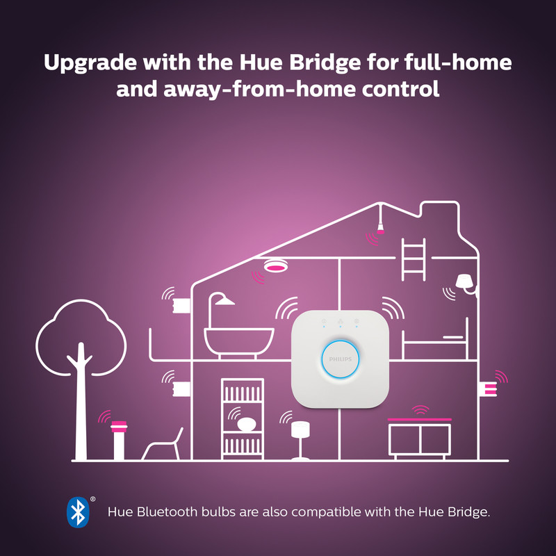 Philips Hue White And Colour Ambiance Bluetooth Lamp